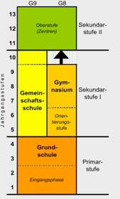 tl_files/images/Images Unsere Schule/GMS_GYM.jpg